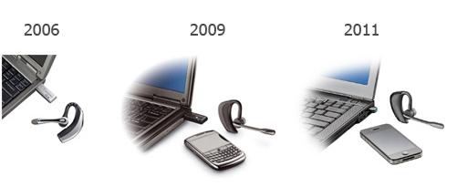 Эволюция Plantronics Voyager USB